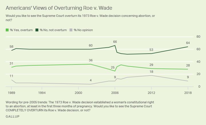 RVW Graph 1