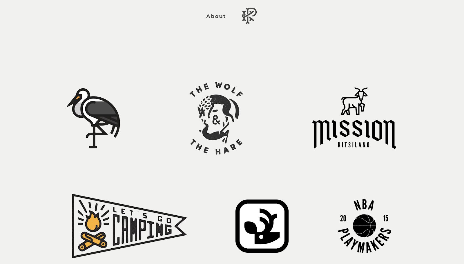 Various portfolio platforms