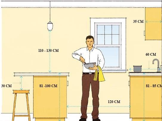 Minh họa các thông số kích thước bàn đảo bếp lý tưởng