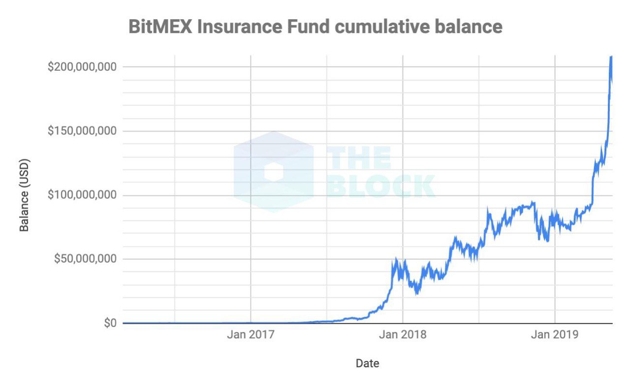 Are the Crypto Markets Broken?