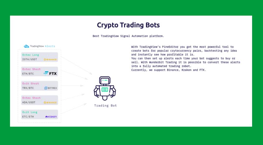 wunderbit trading bots