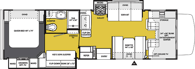 Motorhome Rental Floorplans A S Rv Center