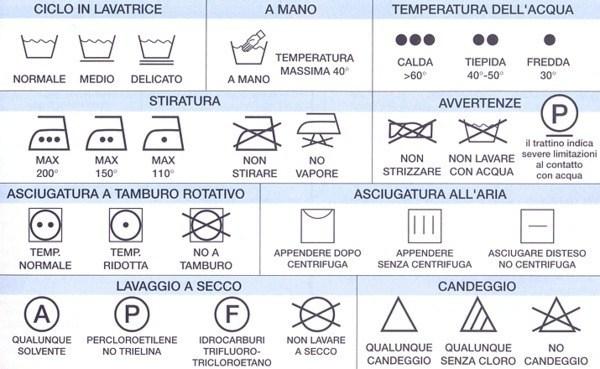 Simboli lavaggio tessuti