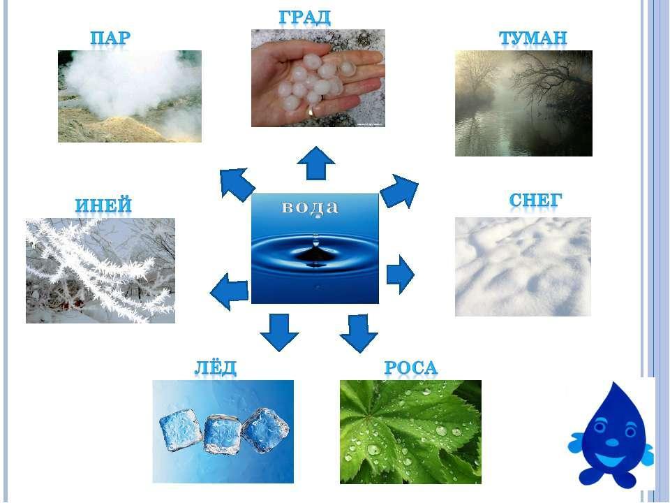 http://bigslide.ru/images/16/15025/960/img6.jpg