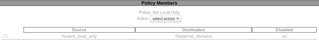 Policy Members