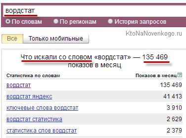 Яндекс Вордстат и семантическое ядро — формирование ключевых слов ...
