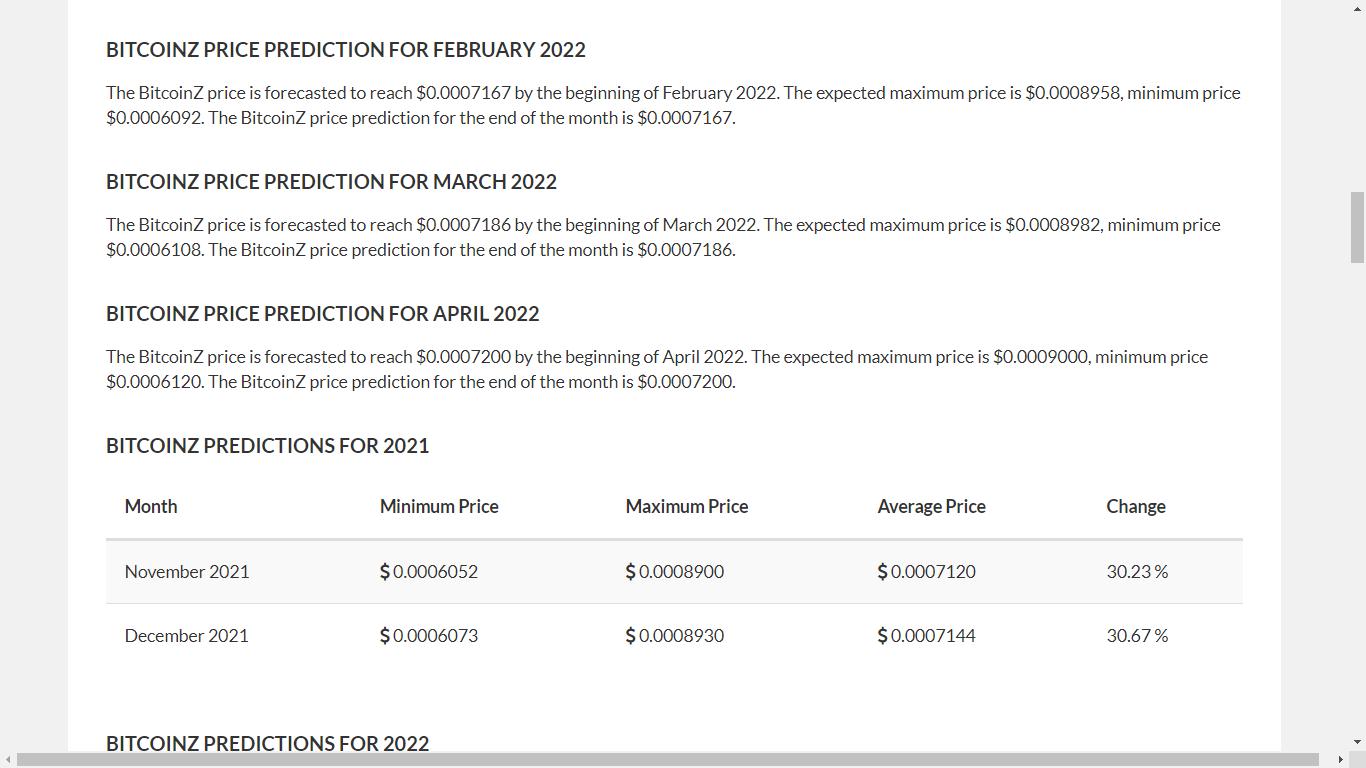 BTCZ Price Prediction 2021-2030 3