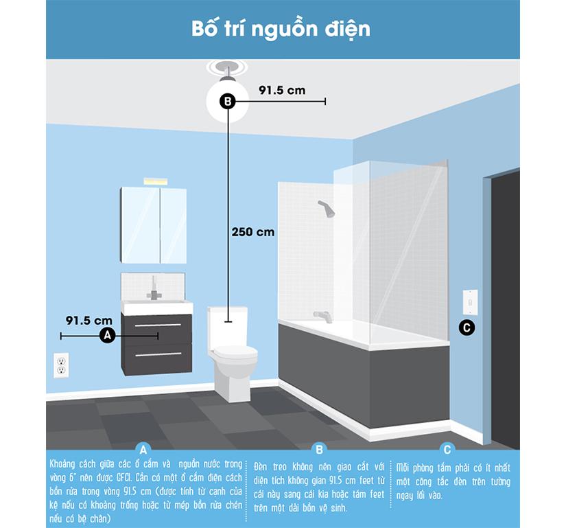 Bố trí công tắc điện trong phòng tắm một cách hợp lý