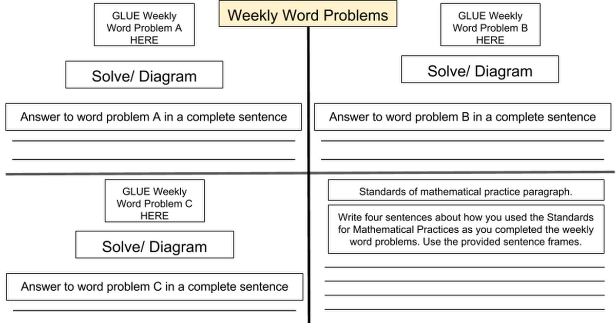 Weekly Word Problems set up, sentence frames, and points for grading ...
