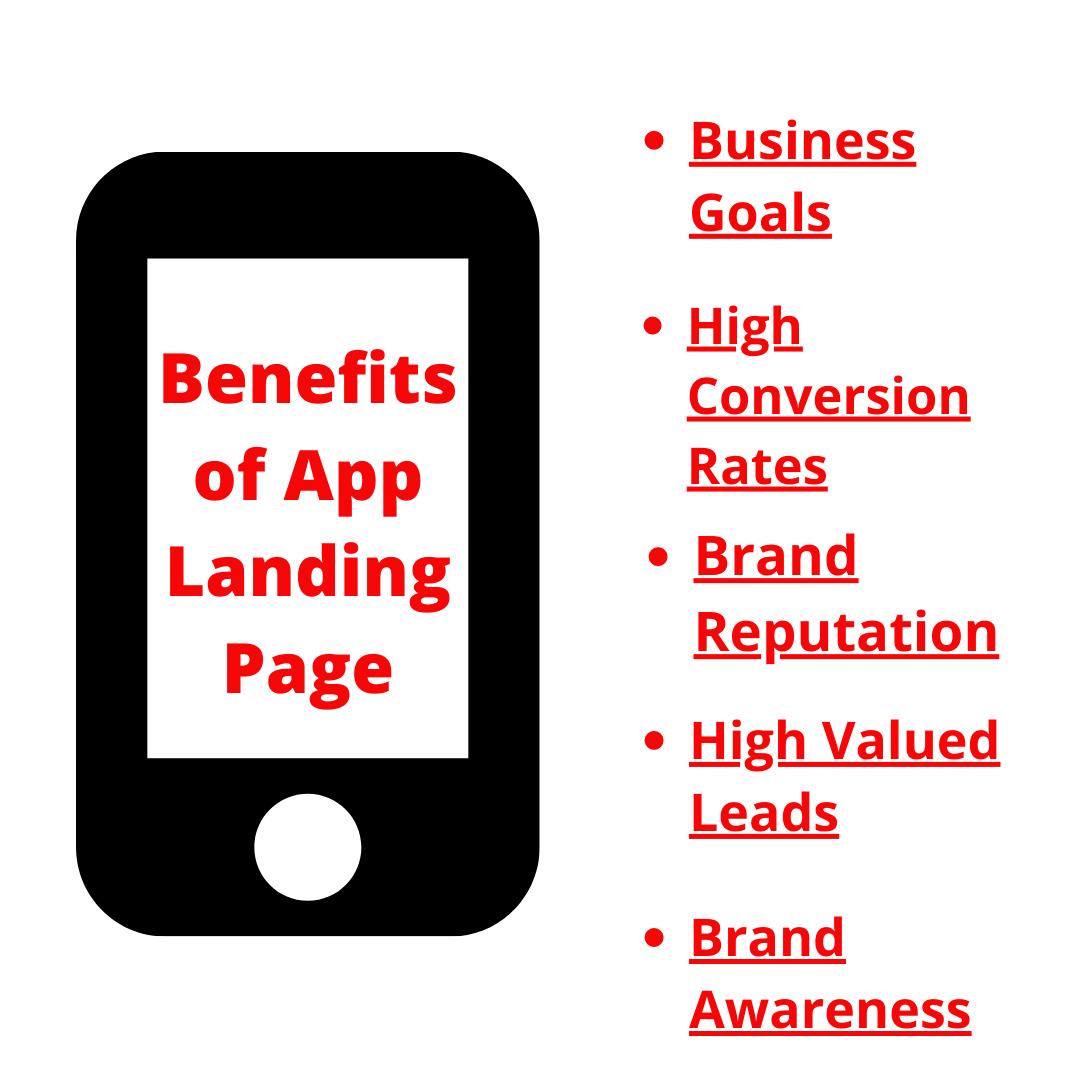 Benefits of App Landing Page