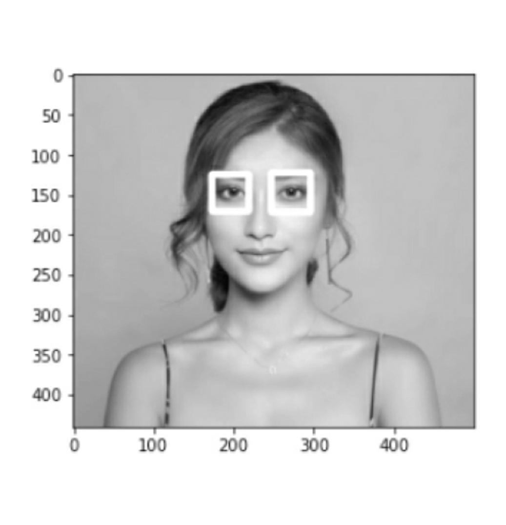 eye detection