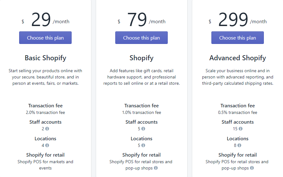 The different package for Shopify users