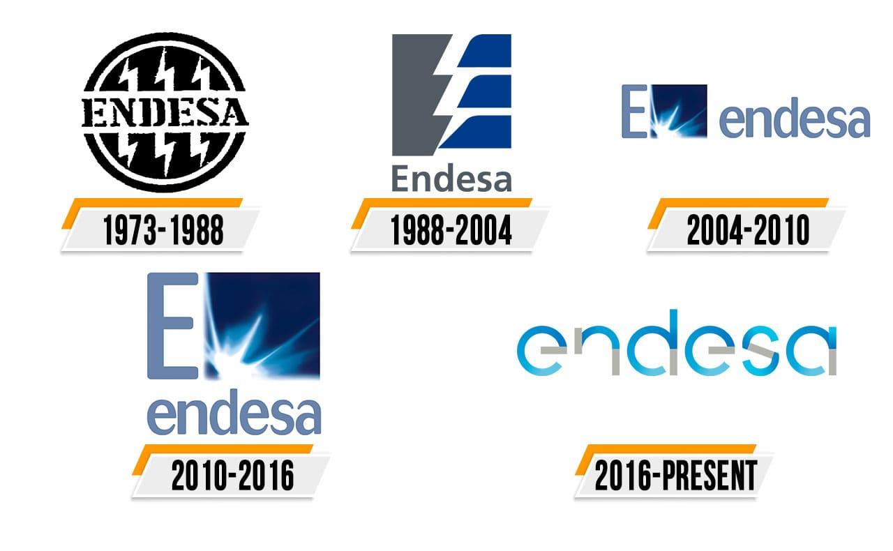 Histoire d'Endesa : l'évolution des logos depuis 1973