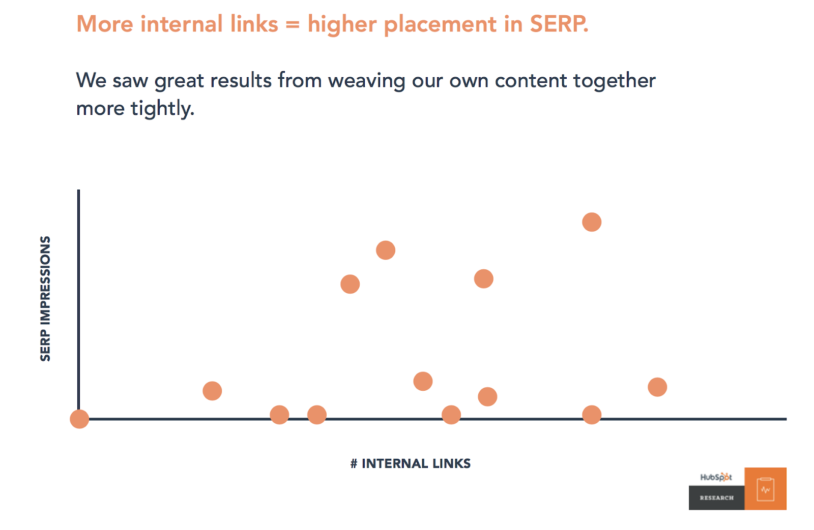 Increases content's search visibility