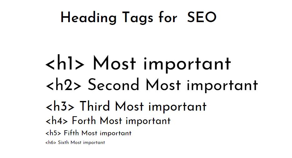 SEO terminologies: headings