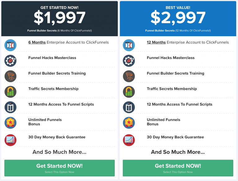 ClickFunnels Etison suite pricing is part of the Funnel Builder Secrets Review article