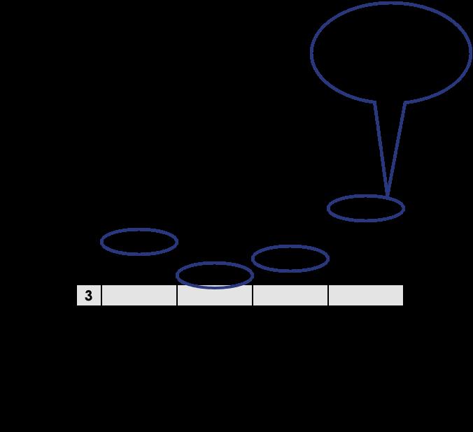 Tulospalkkiomatriisissa määritellään painoarvot eri mittareille.
