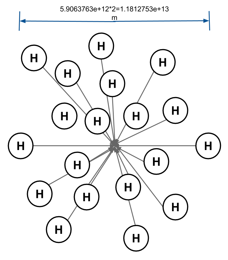 Agravando a gravidade de Eberlin fig 2.png