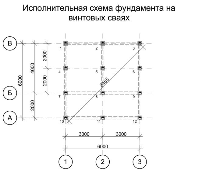 http://cdelayremont.ru/wp-content/uploads/2012/11/shema-vintovogo-svainogo-fundamenta-dlya-korobki-6-na-6.jpg
