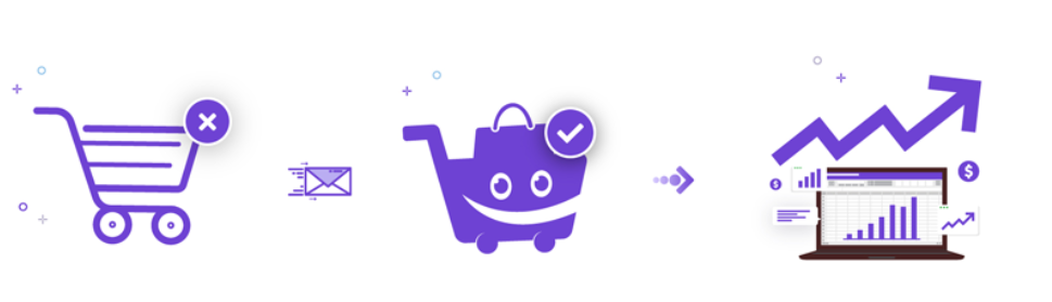 12 Best Abandoned Cart Recovery Plugins For WooCommerce 4