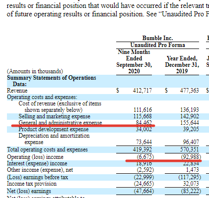 Premium отчёт перед IPO Bumble (BMBL)