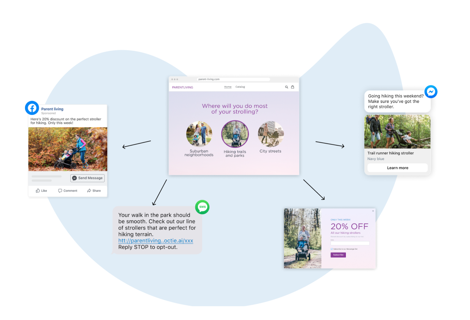 Screenshot of how you can use quiz data for personalized campaigns