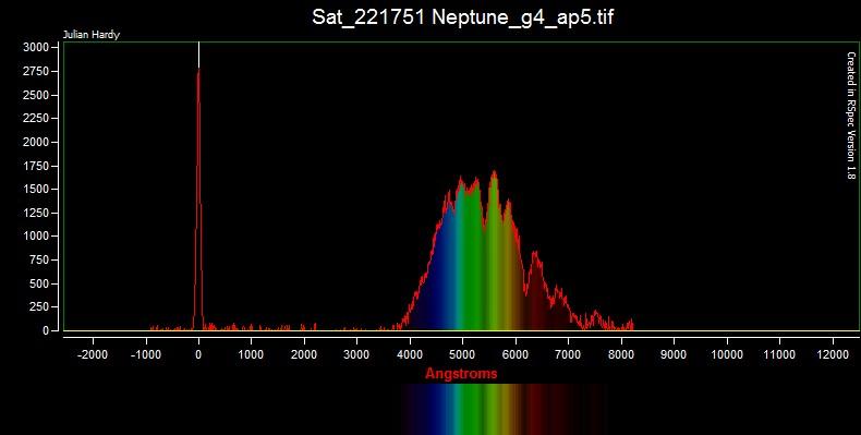 Neptune - Stacked Frames - Uncorrected.jpg