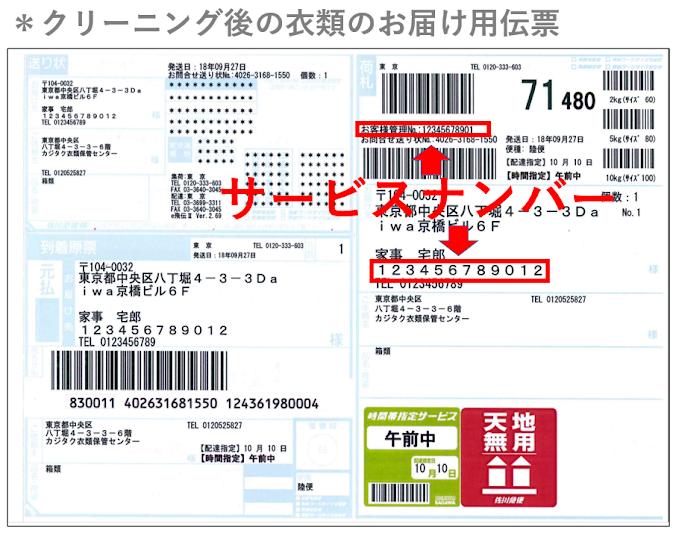 クリーニング後のお届け用伝票に印刷されています。