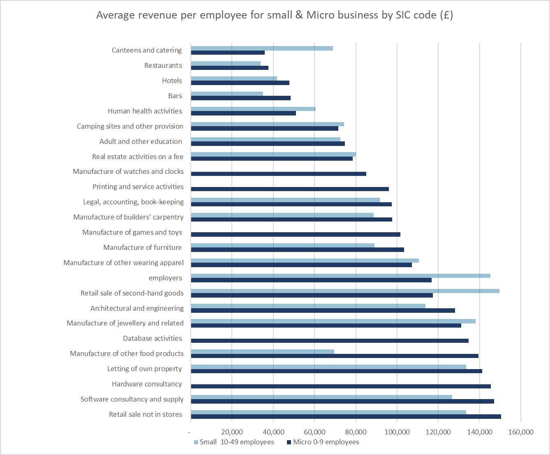 average-revenue-small-micro-business.jpg