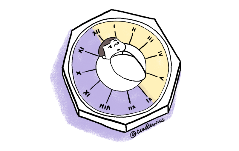 Newborn baby on a clock confused about sleep and wake hours