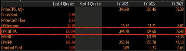 Expectativa do mercado para CASH.
