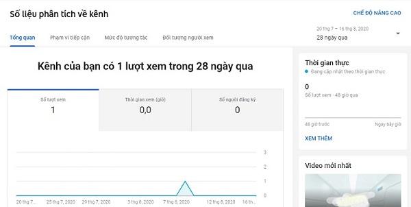 Thẻ tông quan của công cụ nghiên cứu từ khóa Youtube - YouTube Analytics