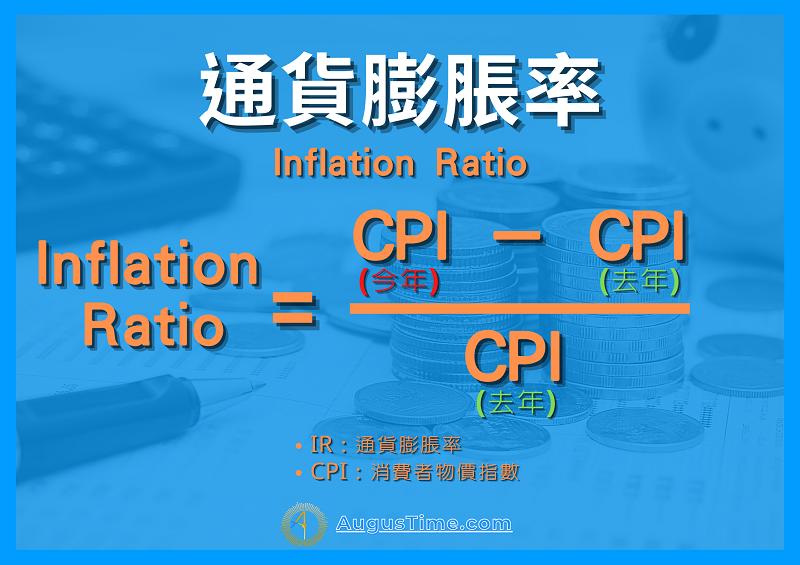 CPI,CPI消費者物價指數,消費者物價指數,CPI公式,CPI是什麼,美國CPI指數,CPI指數,台灣CPI,US CPI,CPI查詢,CPI計算,