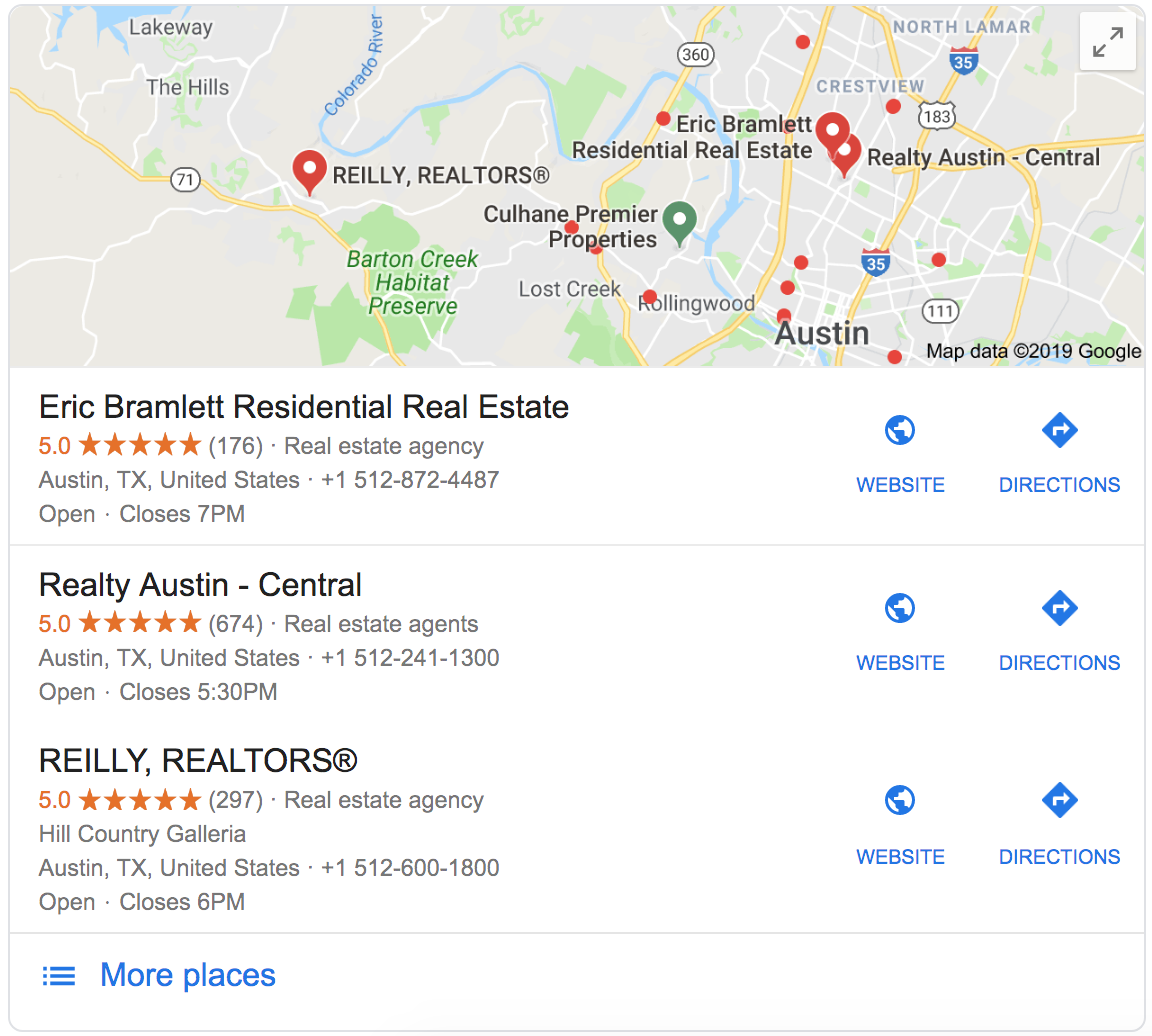 Local SEO for Real Estate Agents | Real Estate Marketing Plan