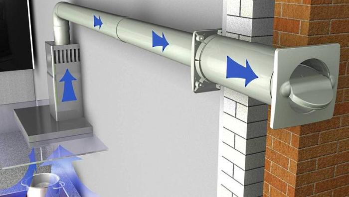 Вытяжная и общеобменная бытовая вентиляция для кухни, для квартиры и частного дома