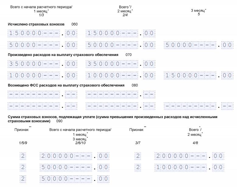Заполнение РСВ при возмещении из ФСС в 2020 году