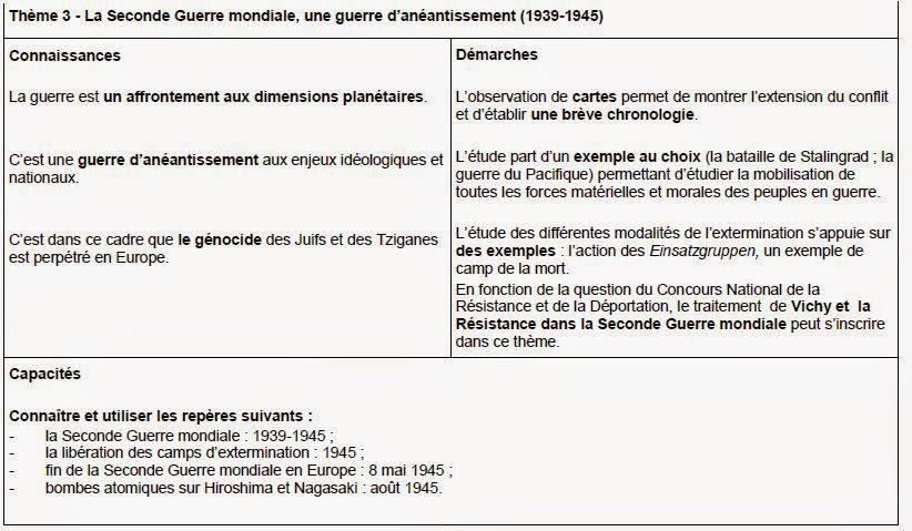 Bilan 2nd guerre mondiale dissertation