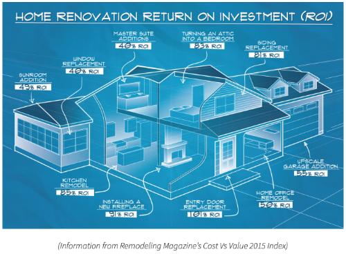 Renovationsblog.jpg