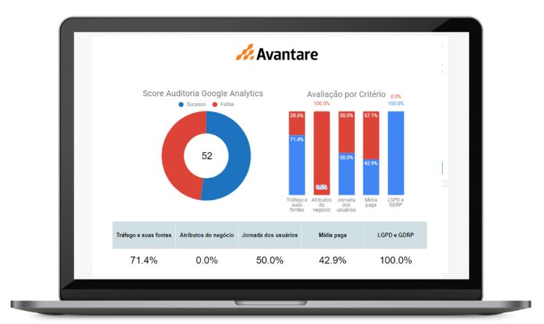 Consultoria Google Analytics: Dashboard