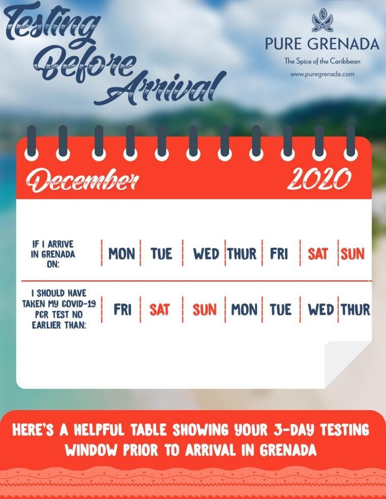 Timeline, calendar  Description automatically generated