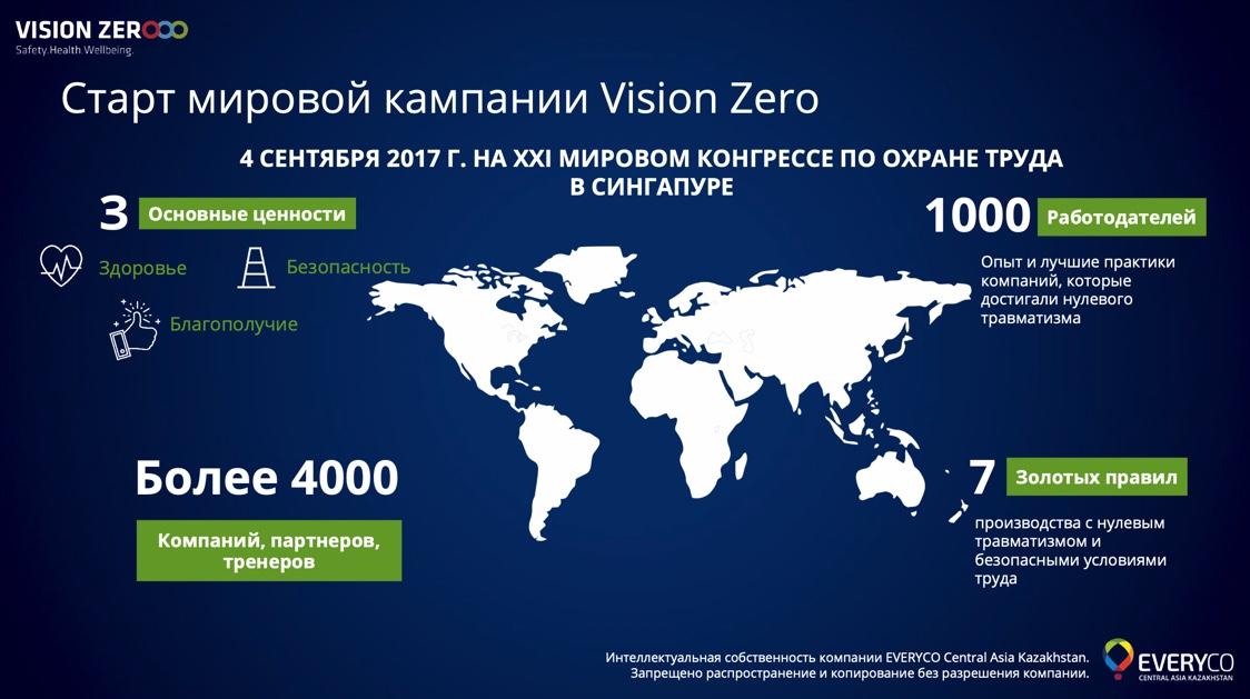 Мировая концепция Vision Zero: возможен ли нулевой травматизм?