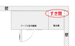 http://fujii-cs.jp/wp-content/uploads/2018/09/2018-09-23_173527-300x184.png