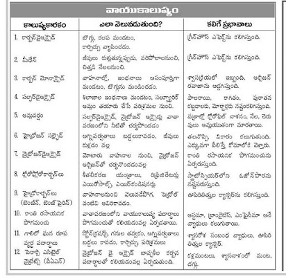 Water Pollution Essay In Telugu Pdf  Diwali Essay In English also Animal Testing Essay Thesis  Research Essay Papers