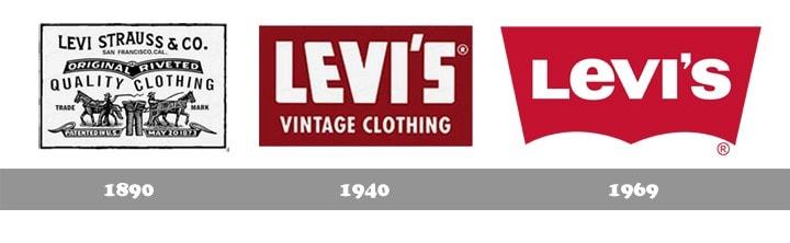 Lịch sử logo Levis