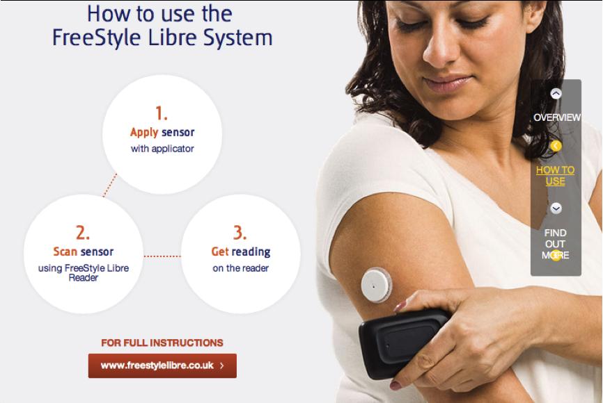 新型血糖測試組 有wifi的血糖機 血糖機 血糖試紙 血糖扎針 糖尿病 測血糖 第一型糖尿病 第二型糖尿病
