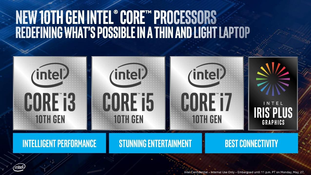 Image result for Intel's new 10th gen-core processors