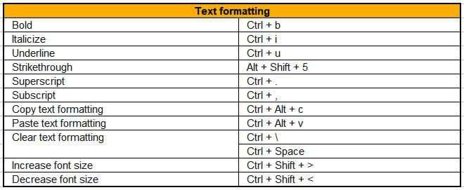 text formatting shortcuts for windows