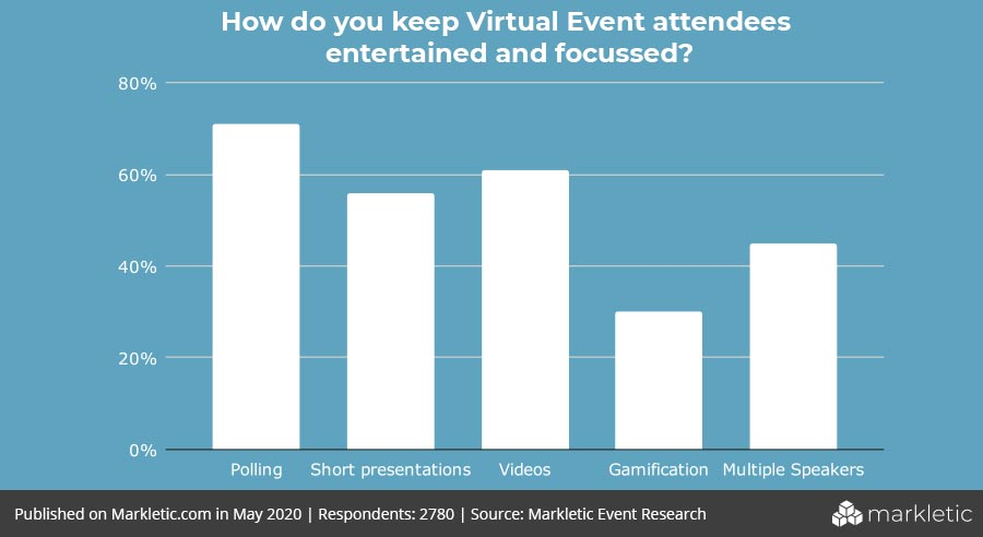 virtual events poll