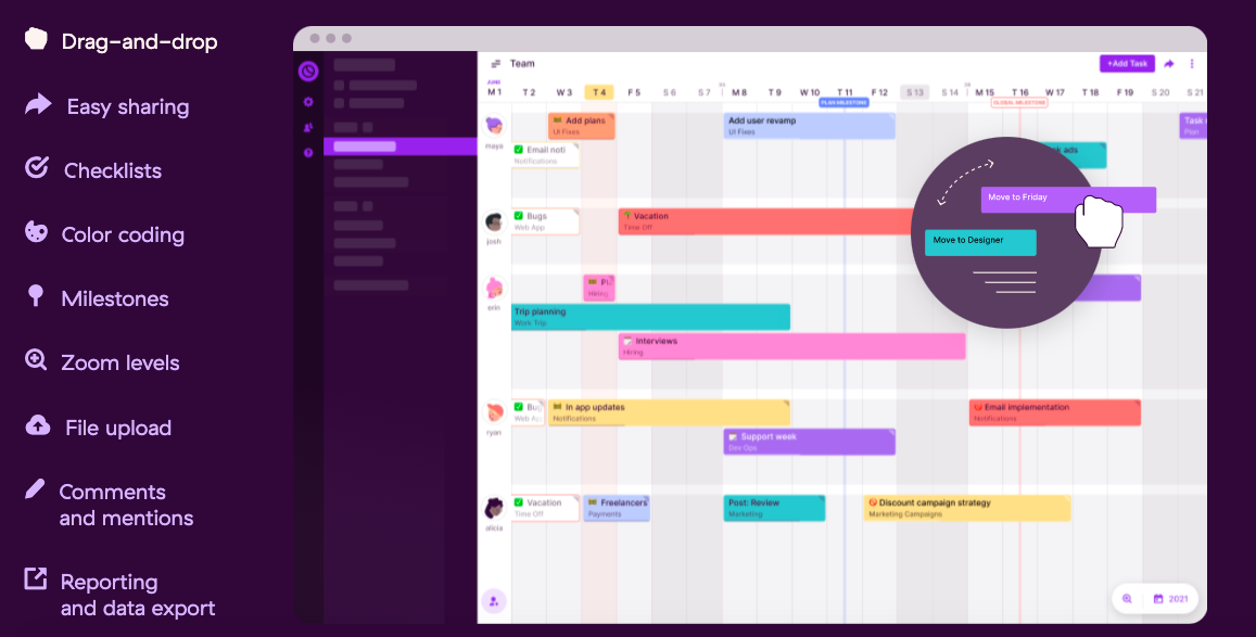 Toggl, one of the preferred time management tools