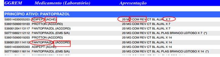 Exemplo de pesquisa na Tabela CMED.